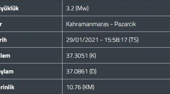 Pazarcık'ta korkutan deprem..
