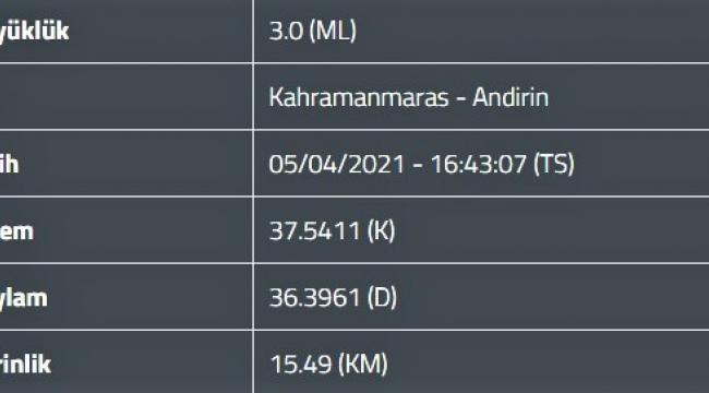 Andırın'da korkutan deprem